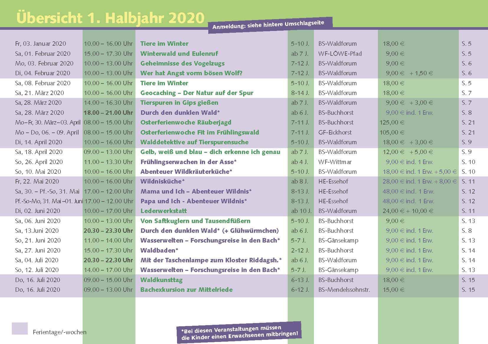 2020-waldforum-juniortage.web_seite_03