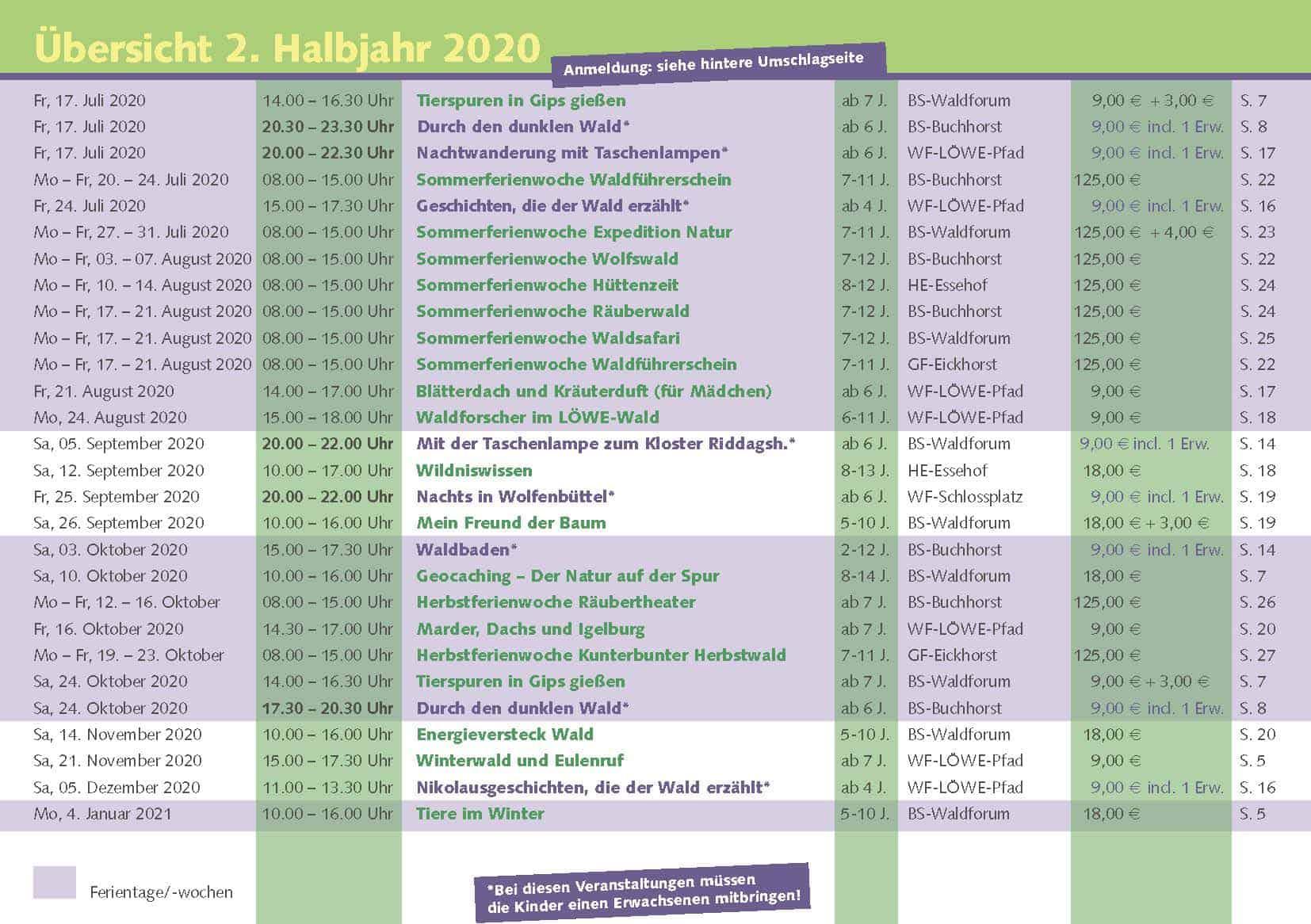 2020-waldforum-juniortage.web_seite_04