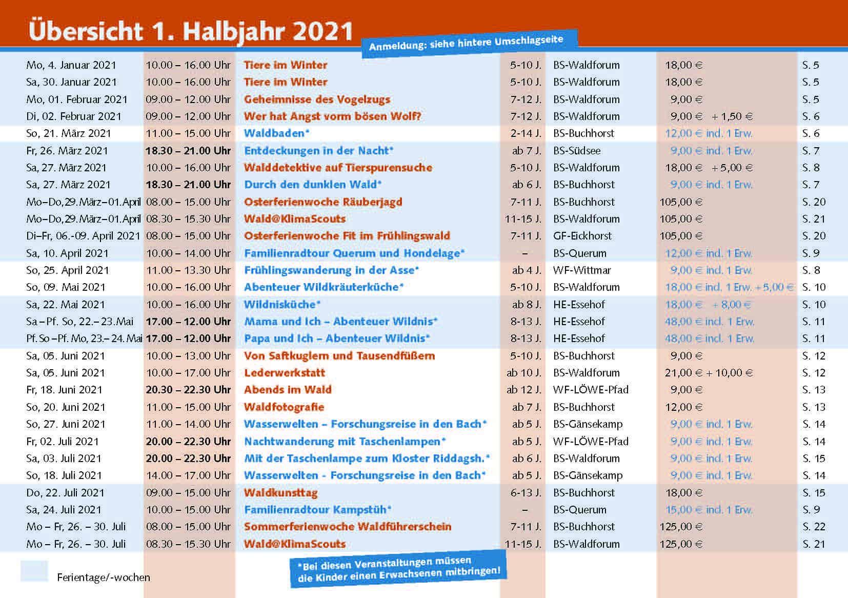waldforum_programm_2021_web-3