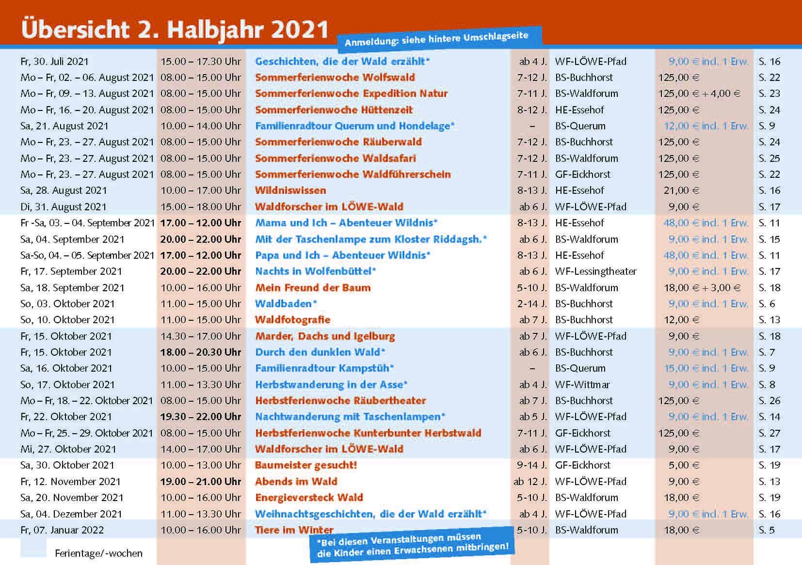 waldforum_programm_2021_web-4